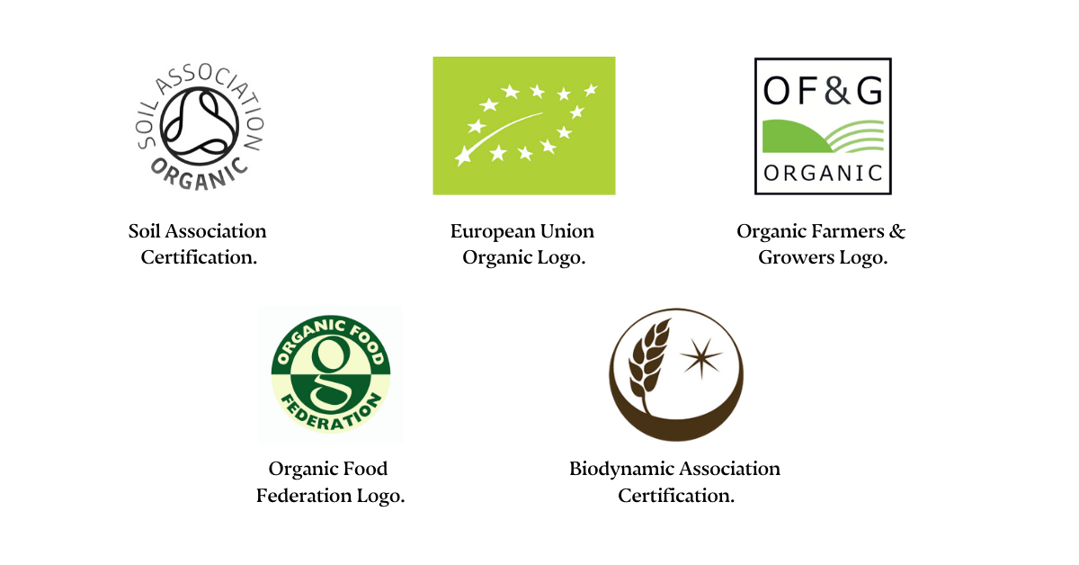 Pictures of the different organic labels.