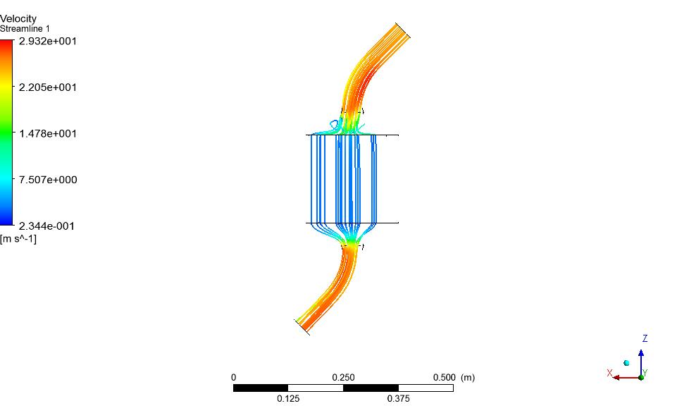Catalytic Converter Simulation