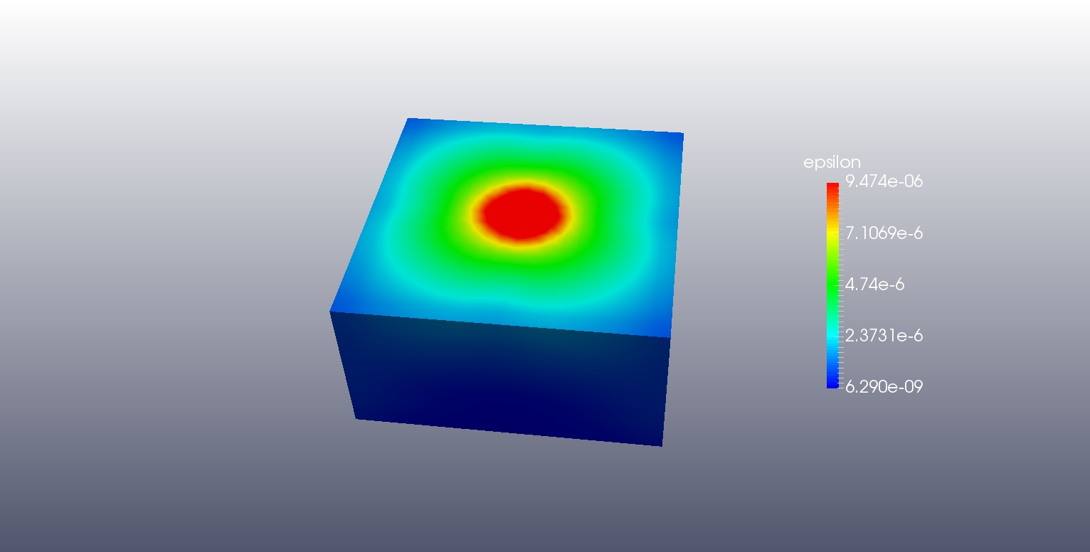 Natural Convection Simulation using OpenFOAM