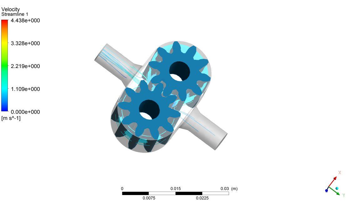 External Gear Pump Simulation using ANSYS CFX