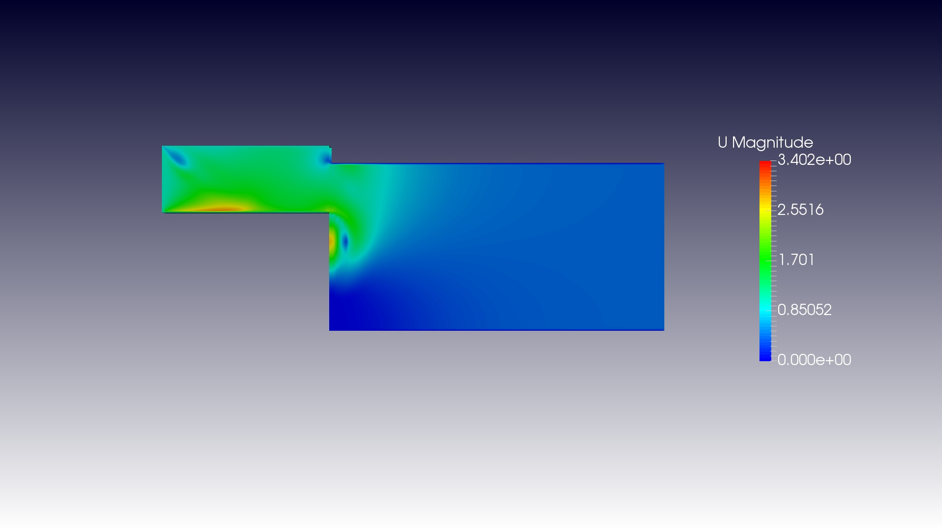 Simulating oscillating Inlet with Arbitrarily Coupled Mesh