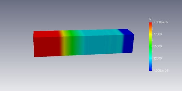 Shock Tube Simulation with OpenFOAM