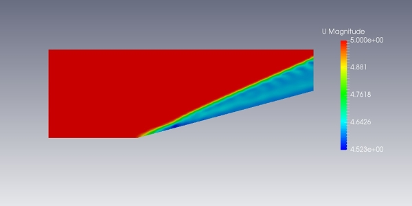 Simulation of flow over a cone