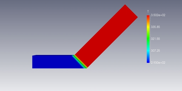 Angled Duct Flow Simulation using OpenFOAM