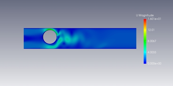 Oscillating Cylinder Simulation Using OpenFOAM