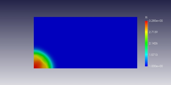 Combustion Chamber Simulation with OpenFOAM