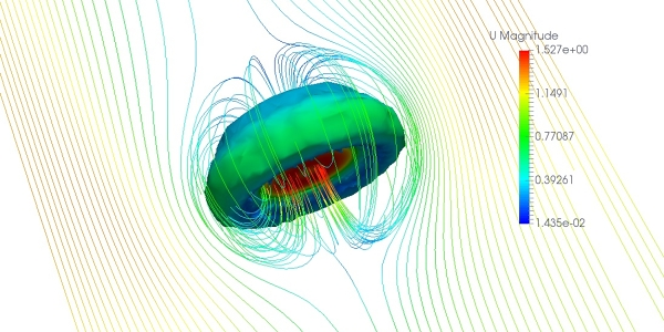 Rotor Disk Simulation OpenFOAM
