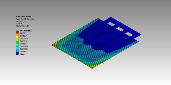 FEA Fork Transient Analysis