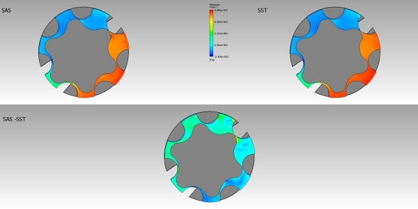 Gear Pump Simulation: Model Comparison