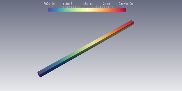 Beam End Load Stress Analysis with OpenFOAM