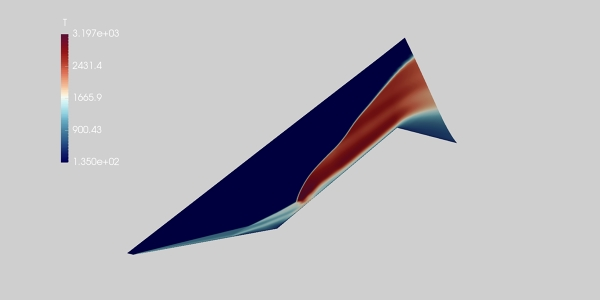 Double Cone Duct Flow CFD Simulation
