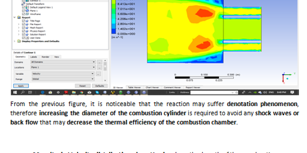 Simulation of combustion chamber model (for Methan/Air Mixture)