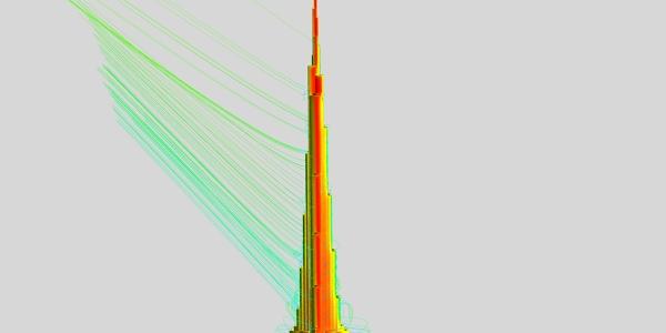 Computational Fluid Dynamics Modeling
