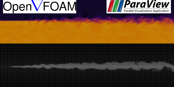 Canonical Flows 2 | Turbulent Mixing Layer, AMR (OpenFOAM)