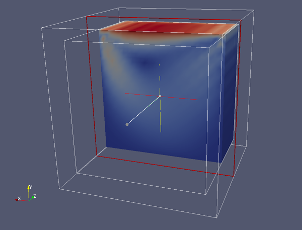 3D_lid-driven-cavity-midsection1.png