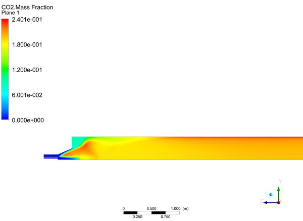 Coal-Combustion-Simulation-CO2-MassFraction-Plane.jpg