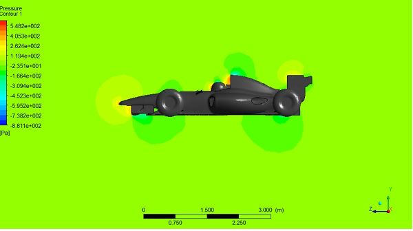 Formula-one-racing-car-simulation-Pressure-contour.jpg