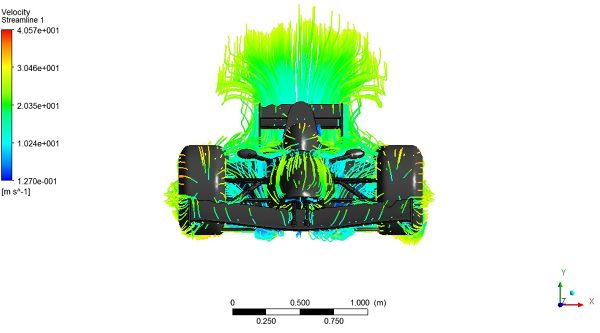 Formula-one-racing-car-simulation-Streamlines-front-view.jpg