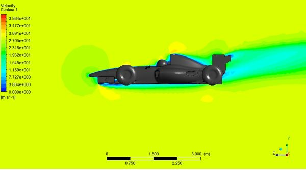 Formula-one-racing-car-simulation-Velocity-contour.jpg
