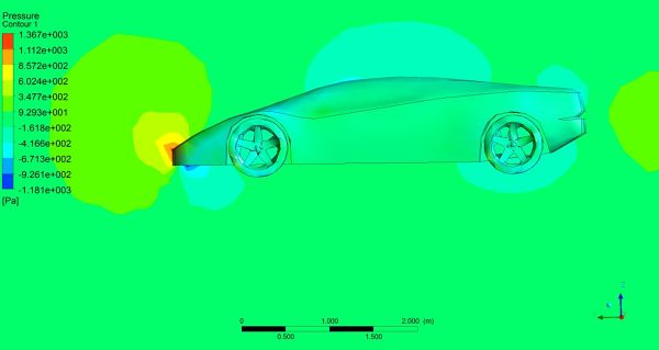 Supercar Model Simulation_Pressure-Contour.jpg