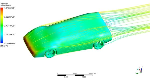 Supercar Model Simulation_Velocity-Streamlines.jpg