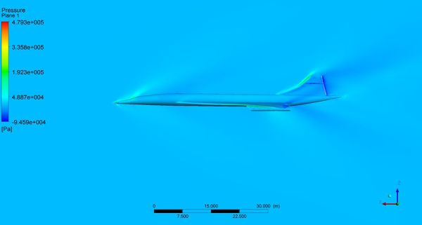 Concord-Simulation-Pressure-Surface-and-Centre-Planes-Side-View.jpg
