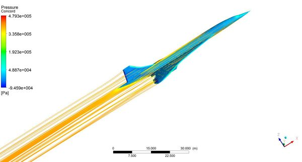 Concord-Simulation-Pressure-Surface-Plane-Velocity-Streamlines-Side-View-4.jpg