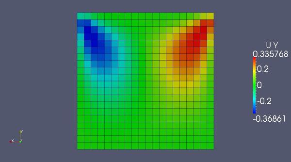 Cavity-Simulation-Velocity-UY.jpg