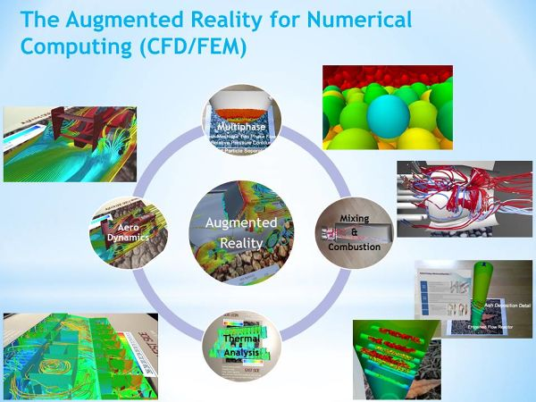 CFD In Augmented Reality Tutorial
