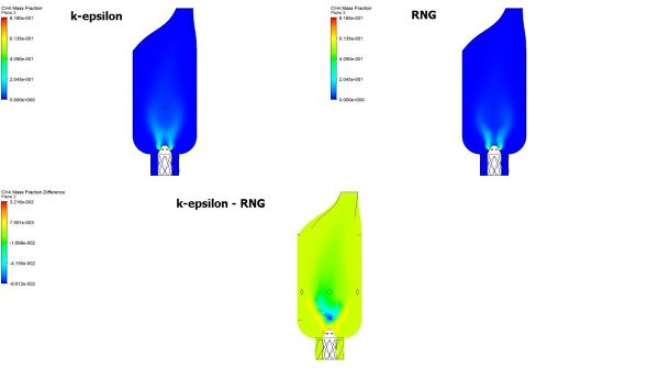 Combustor-EDM-CH4MassFraction-RNG-VS-k-epsilon.jpg