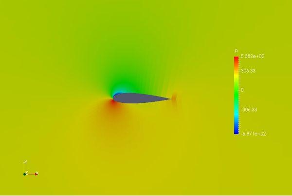 airFoil2D-Simulation-Pressure-Contour.jpg