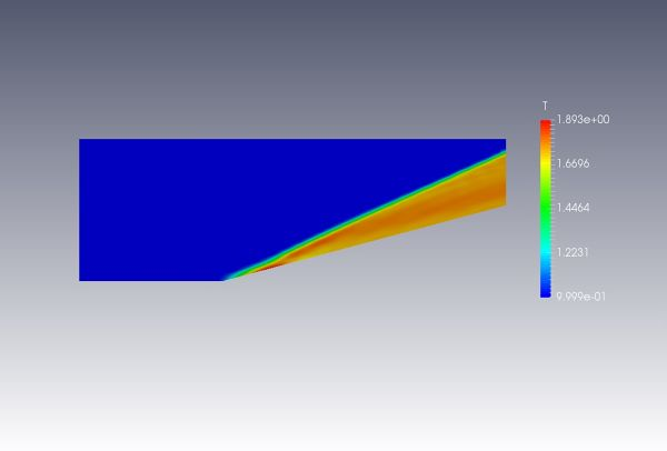 Cone-Flow-Simulation-OpenFOAM-Temperature-Contour.jpg