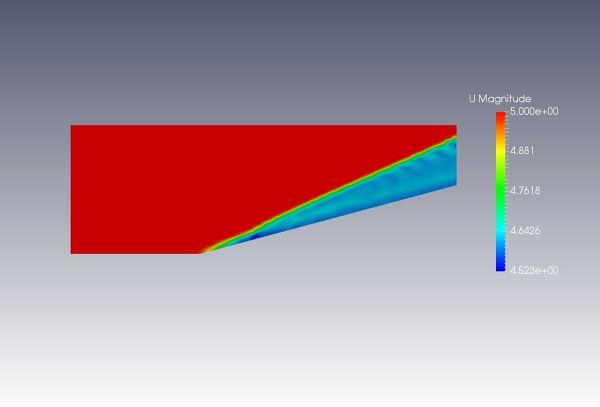 Cone-Flow-Simulation-OpenFOAM-Velocity-Contour.jpg