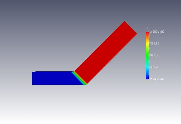 Flow-Simulation-Angled-Duct-OpenFOAM-Temperature-Contour.jpg