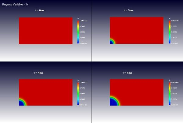 Cubic-Combustion-Chamber-Simulation-OpenFOAM-Regress-Variable-Comparison-different-Time.jpg