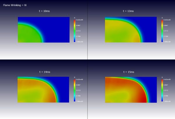 Cubic-Combustion-Chamber-Simulation-OpenFOAM-Flame-Wrinking-Comparison-different-Time.jpg