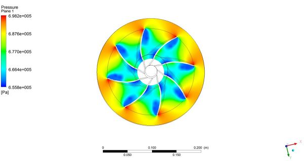 Centrifugal-Pump-Fluent-Simulation-Pressure-Middle-Plane-FetchCFD.jpg