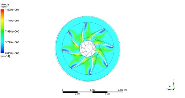 Centrifugal-Pump-Fluent-Simulation-Velocity-Middle-Plane-FetchCFD.jpg