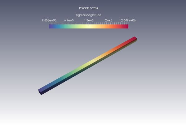Beam-Stress-Analysis-OpenFOAM-Principle-Stress-Contour-FetchCFD.0004.jpg