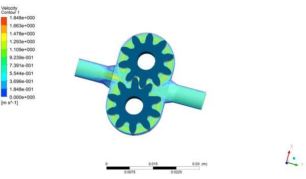 External-Gear-Pump-Simulation-CFX-Velocity-Contour-FetchCFD.jpg
