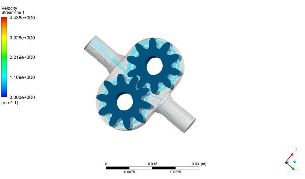 External-Gear-Pump-Simulation-CFX-Velocity-Streamlines-view-2-FetchCFD.jpg