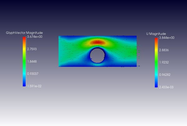 Shear-Thickening-Flow-Simulation-OpenFOAM-Velocity-Vectors-and-Contours.jpg