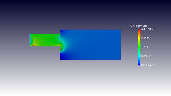Simulation-Oscillating-Inlet-Arbitrarily-Coupled-Mesh-Interface-OpenFOAM-Velocity-FetchCFD-0002.jpg