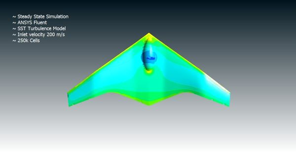 UAV-Concept-CFD-Simulation-Details-FetchCFD.jpg