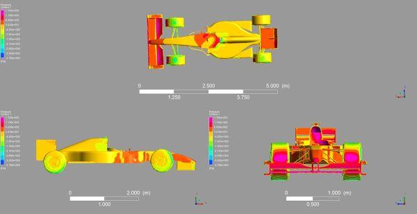 Formula-One-F1-Race-Car-CFD-Simulation-Pressure-Contours-Different-Views.jpg