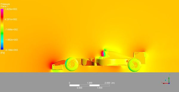 Formula-One-F1-Race-Car-CFD-Simulation-Pressure-Contours-Pressure-Mid-Plane-View.jpg