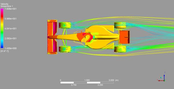 Formula-One-F1-Race-Car-CFD-Simulation-Pressure-Contours-Velocity-Streamlines-Top-View.jpg