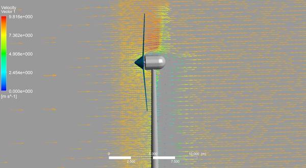 Wind Turbine ANSYS CFX Velocity Vectors.jpg