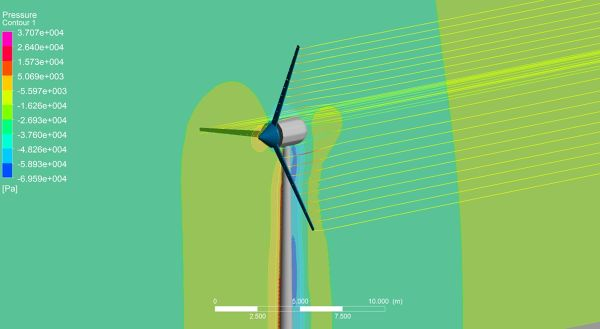 Wind Turbine ANSYS CFX Pressure Contour Mid plane Velocity Streamlines.jpg