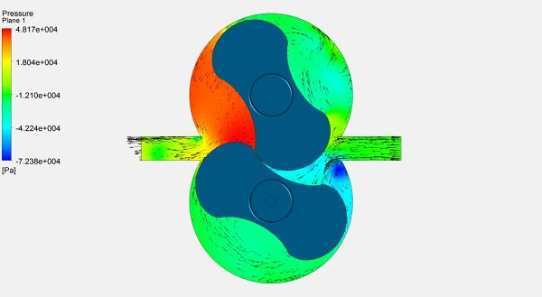 Lobe-Pump-CFD-Simulation-ANSYS-CFX-Pressure-Contour-Velocity-Vectors-FetchCFD.jpg